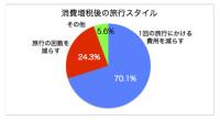 travel_survey_graph